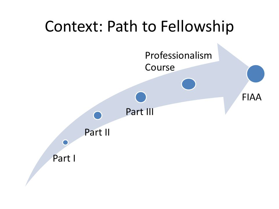 Context: Path to Fellowship Part I Part II Part III Professionalism Course FIAA