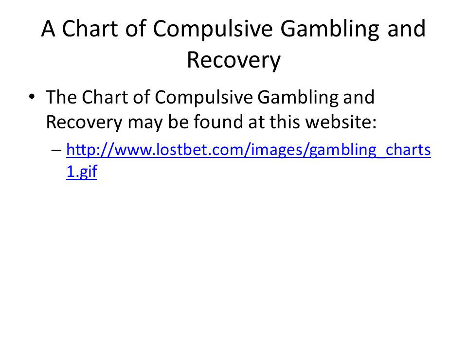 A Chart of Compulsive Gambling and Recovery The Chart of Compulsive Gambling and Recovery may be found at this website: – http://www.lostbet.com/images/gambling_charts 1.gif http://www.lostbet.com/images/gambling_charts 1.gif