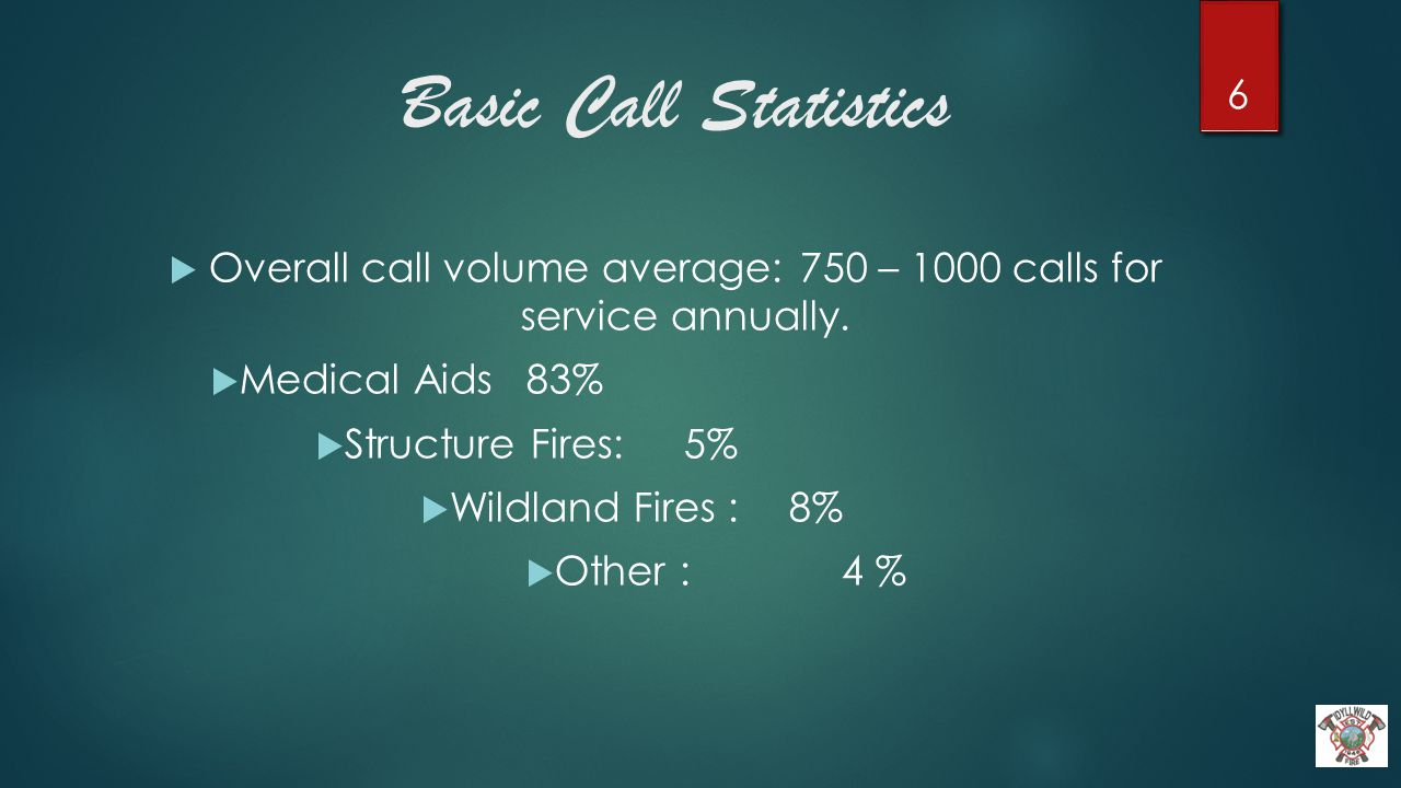 Basic Call Statistics  Overall call volume average: 750 – 1000 calls for service annually.