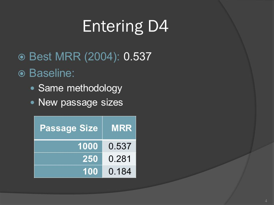  Best MRR (2004): 0.537  Baseline: Same methodology New passage sizes Entering D4 Passage SizeMRR 10000.537 2500.281 1000.184 4