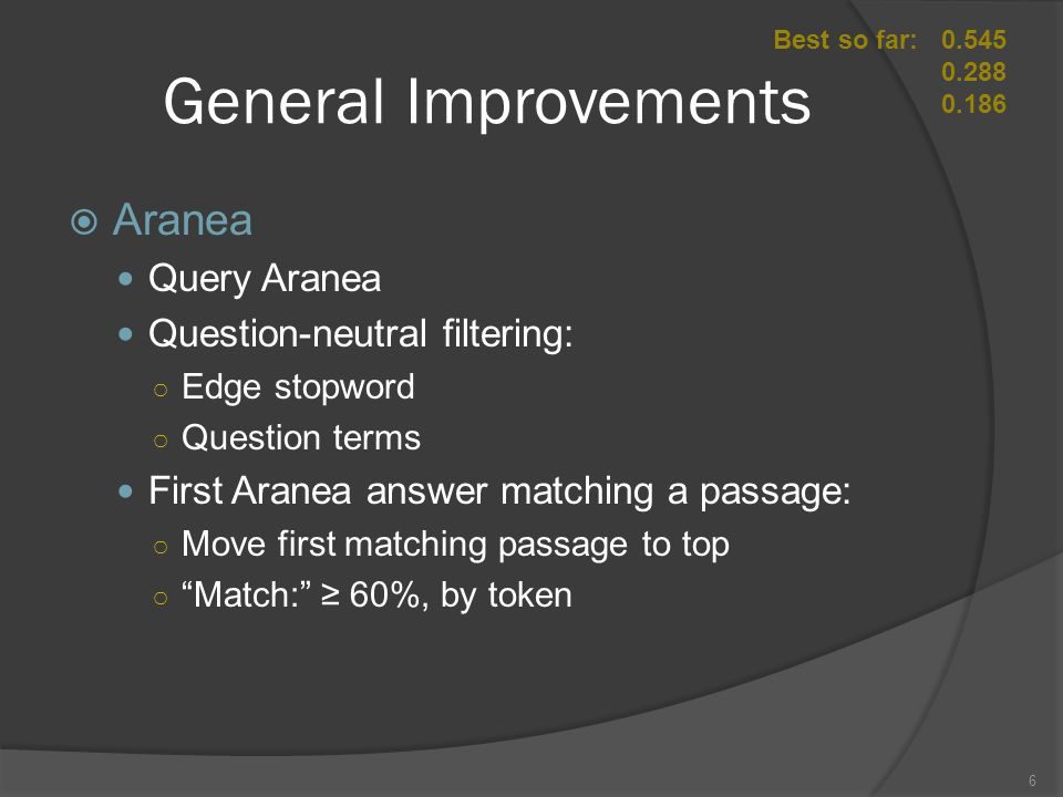 Future Work  Get re-querying w/Aranea to work  Improve location parsing  Add person, organization NER  Expand Wikipedia beyond dates 27
