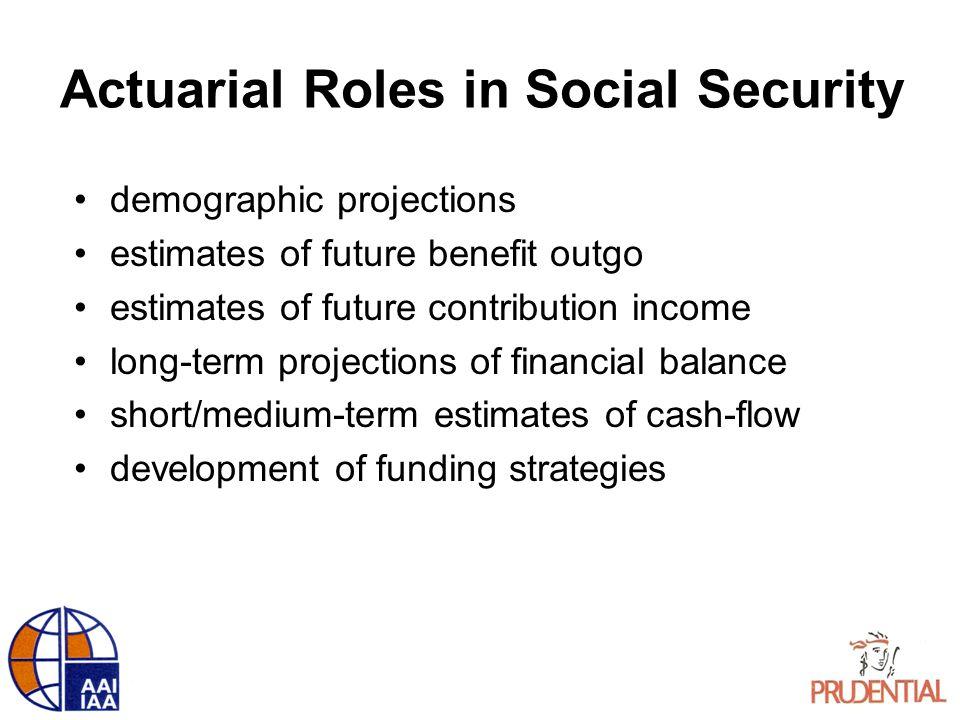Actuarial Roles in Social Security demographic projections estimates of future benefit outgo estimates of future contribution income long-term project