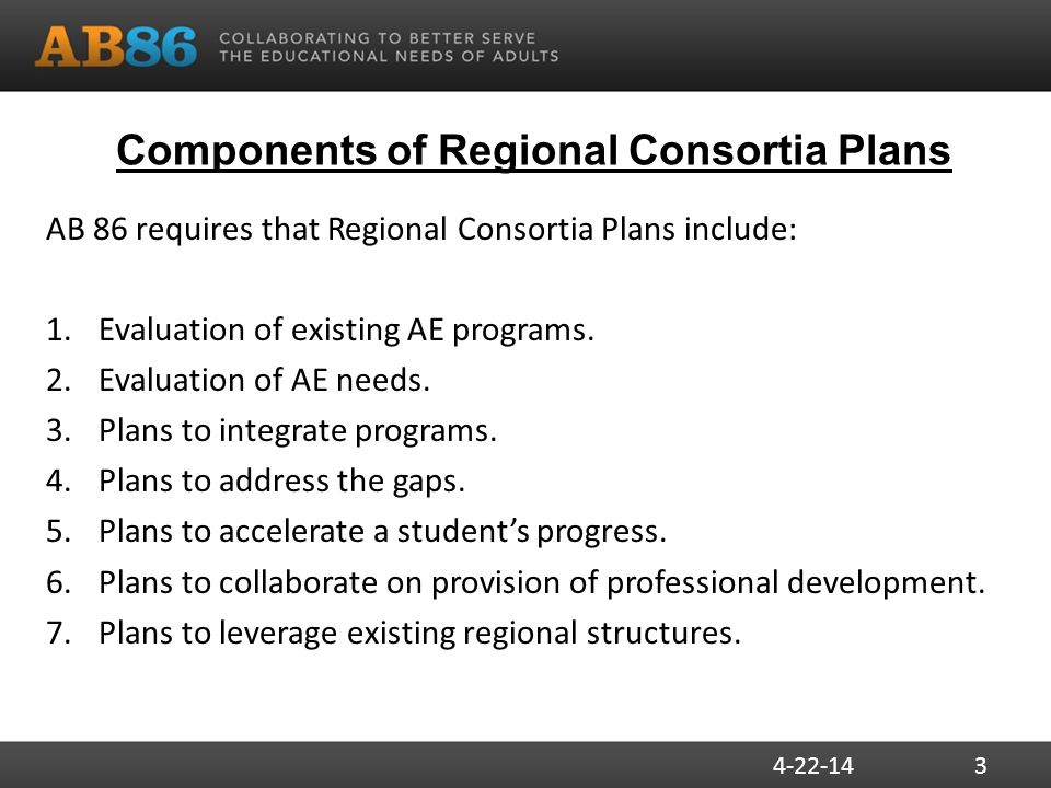 Components of Regional Consortia Plans AB 86 requires that Regional Consortia Plans include: 1.Evaluation of existing AE programs.