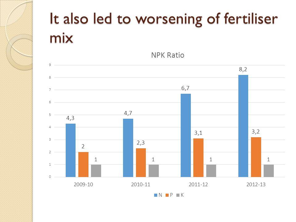 It also led to worsening of fertiliser mix