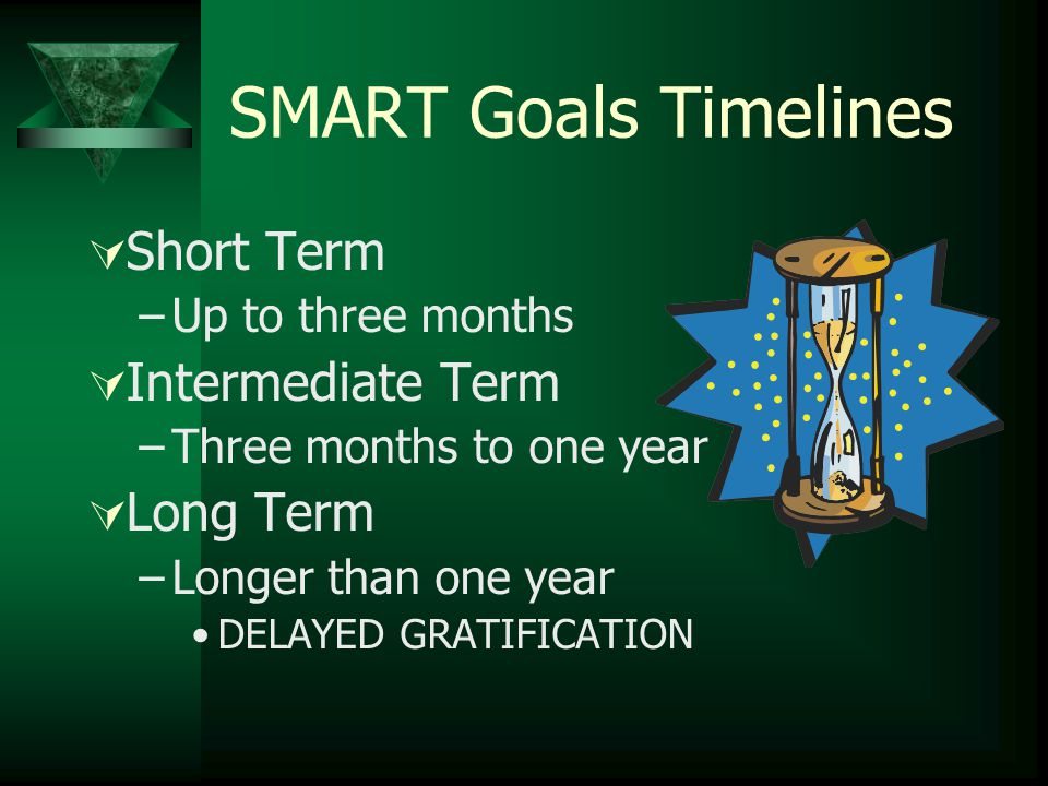 SMART Goals Timelines  Short Term –Up to three months  Intermediate Term –Three months to one year  Long Term –Longer than one year DELAYED GRATIFICATION