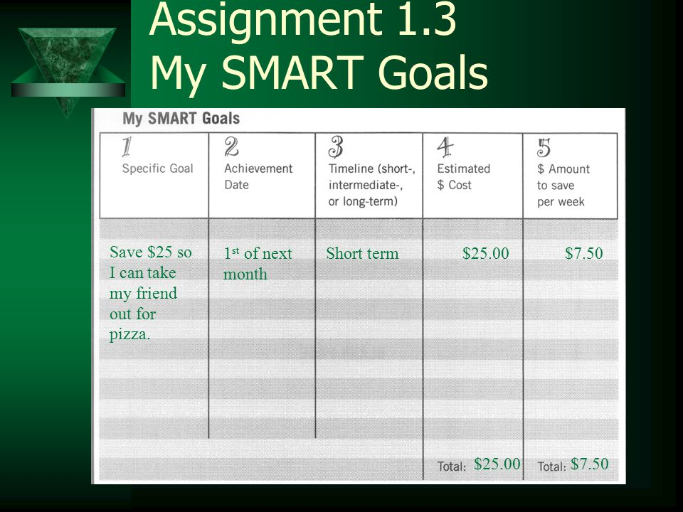 Assignment 1.3 My SMART Goals Page 7 Save $25 so I can take my friend out for pizza.