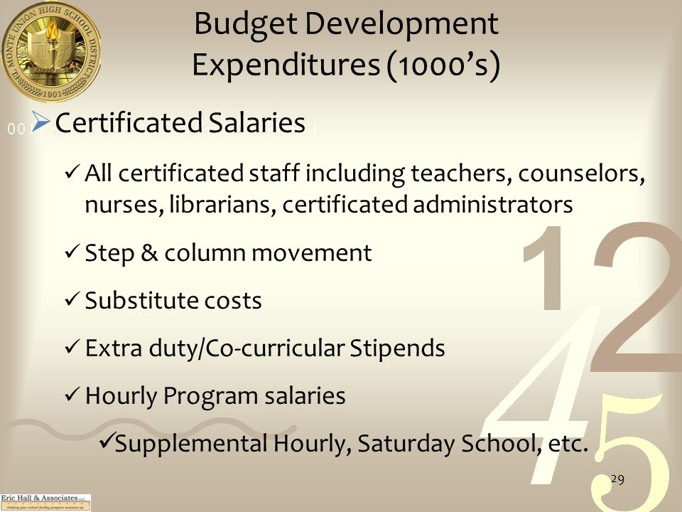 Budget Development Expenditures (1000's)  Certificated Salaries All certificated staff including teachers, counselors, nurses, librarians, certificated administrators Step & column movement Substitute costs Extra duty/Co-curricular Stipends Hourly Program salaries Supplemental Hourly, Saturday School, etc.
