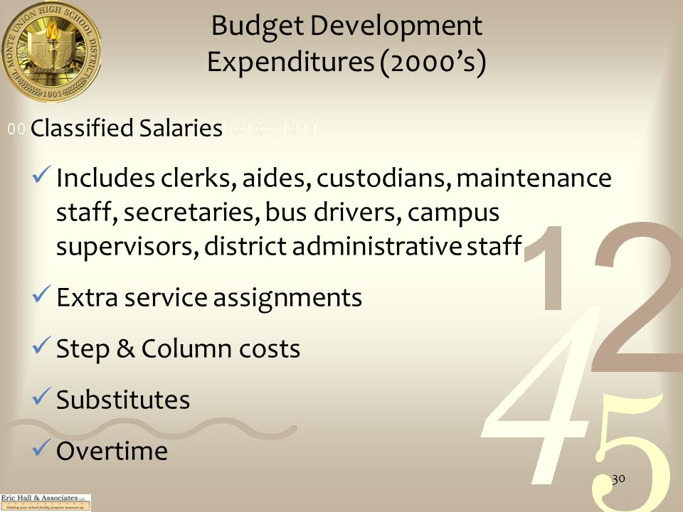Budget Development Expenditures (2000's) Classified Salaries Includes clerks, aides, custodians, maintenance staff, secretaries, bus drivers, campus supervisors, district administrative staff Extra service assignments Step & Column costs Substitutes Overtime 30