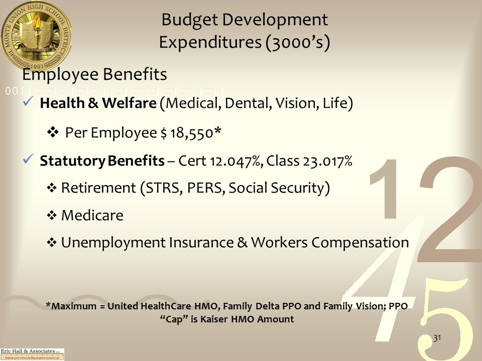 Budget Development Expenditures (3000's) Employee Benefits Health & Welfare (Medical, Dental, Vision, Life)  Per Employee $ 18,550* Statutory Benefits – Cert 12.047%, Class 23.017%  Retirement (STRS, PERS, Social Security)  Medicare  Unemployment Insurance & Workers Compensation *Maximum = United HealthCare HMO, Family Delta PPO and Family Vision; PPO Cap is Kaiser HMO Amount 31