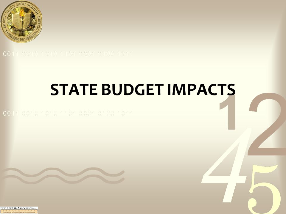 STATE BUDGET IMPACTS