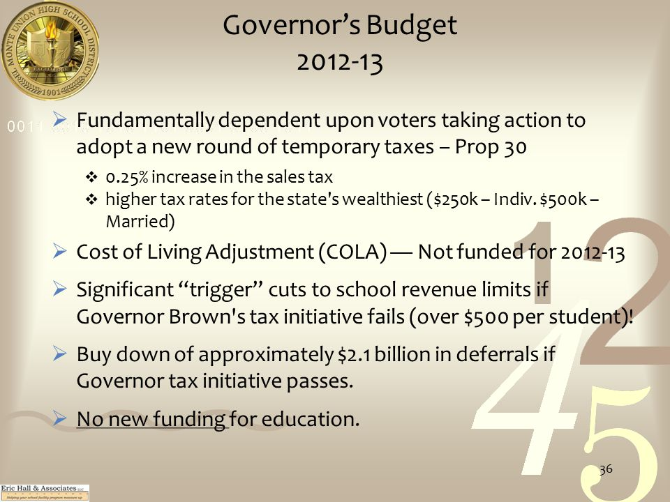 Governor's Budget 2012-13  Fundamentally dependent upon voters taking action to adopt a new round of temporary taxes – Prop 30  0.25% increase in the sales tax  higher tax rates for the state s wealthiest ($250k – Indiv.