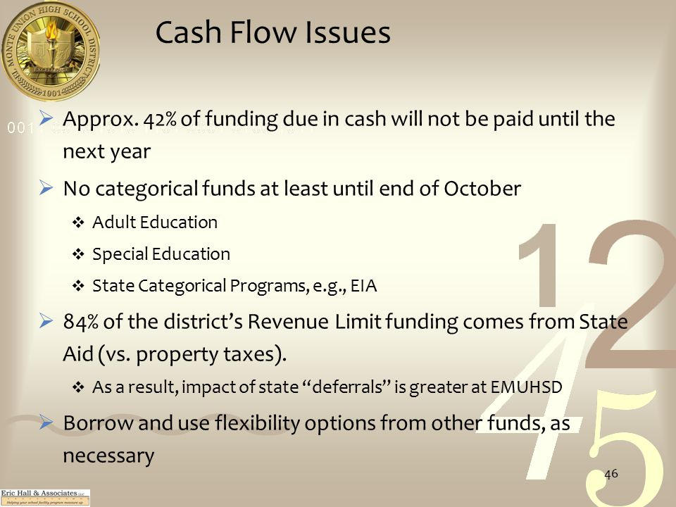 Cash Flow Issues  Approx.