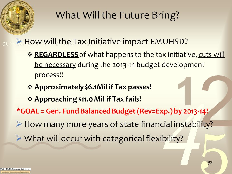 What Will the Future Bring.  How will the Tax Initiative impact EMUHSD.