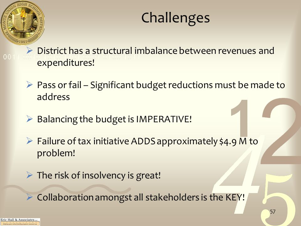 Challenges  District has a structural imbalance between revenues and expenditures.