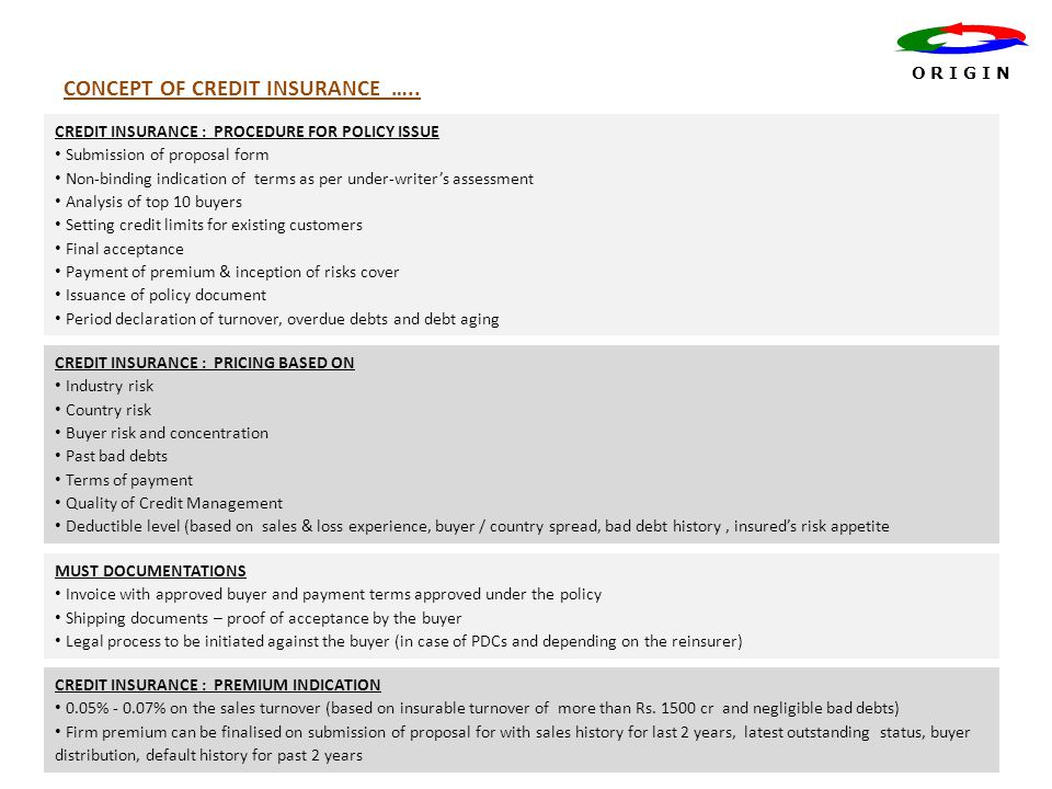 CREDIT INSURANCE : PRICING BASED ON Industry risk Country risk Buyer risk and concentration Past bad debts Terms of payment Quality of Credit Management Deductible level (based on sales & loss experience, buyer / country spread, bad debt history, insured's risk appetite CREDIT INSURANCE : PROCEDURE FOR POLICY ISSUE Submission of proposal form Non-binding indication of terms as per under-writer's assessment Analysis of top 10 buyers Setting credit limits for existing customers Final acceptance Payment of premium & inception of risks cover Issuance of policy document Period declaration of turnover, overdue debts and debt aging CREDIT INSURANCE : PREMIUM INDICATION 0.05% - 0.07% on the sales turnover (based on insurable turnover of more than Rs.