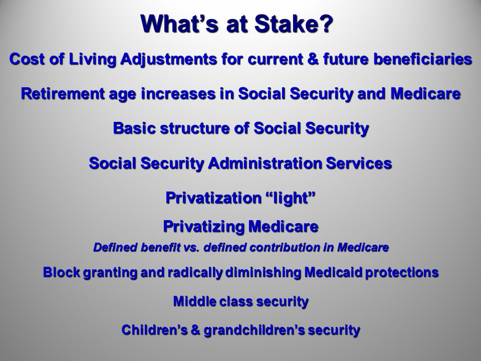 What's at Stake? Cost of Living Adjustments for current & future beneficiaries Retirement age increases in Social Security and Medicare Basic structur