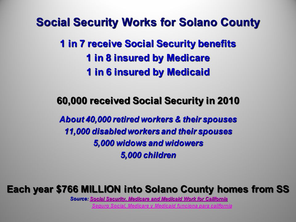 Social Security Works for Solano County 1 in 7 receive Social Security benefits 1 in 8 insured by Medicare 1 in 6 insured by Medicaid 60,000 received Social Security in 2010 About 40,000 retired workers & their spouses 11,000 disabled workers and their spouses 5,000 widows and widowers 5,000 children Each year $766 MILLION into Solano County homes from SS Source: Social Security, Medicare and Medicaid Work for California Source: Social Security, Medicare and Medicaid Work for CaliforniaSocial Security, Medicare and Medicaid Work for CaliforniaSocial Security, Medicare and Medicaid Work for California Seguro Social, Medicare y Medicaid funciona para california