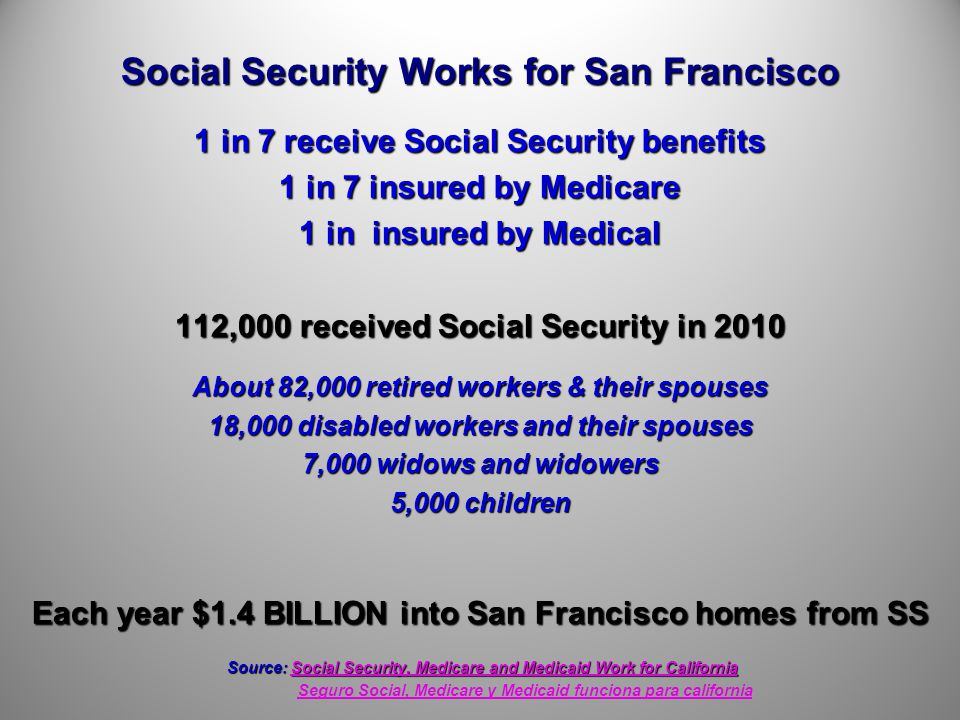 Social Security Works for San Francisco 1 in 7 receive Social Security benefits 1 in 7 insured by Medicare 1 in insured by Medical 112,000 received So