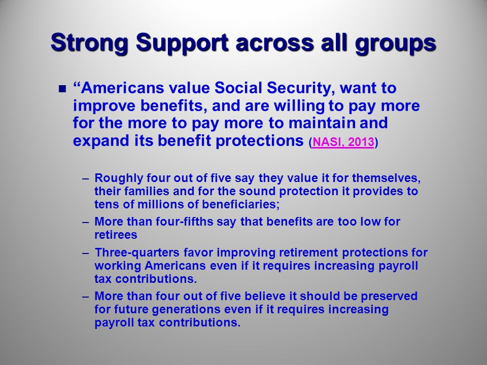 Strong Support across all groups n n Americans value Social Security, want to improve benefits, and are willing to pay more for the more to pay more to maintain and expand its benefit protections (NASI, 2013)NASI, 2013 – –Roughly four out of five say they value it for themselves, their families and for the sound protection it provides to tens of millions of beneficiaries; – –More than four-fifths say that benefits are too low for retirees – –Three-quarters favor improving retirement protections for working Americans even if it requires increasing payroll tax contributions.