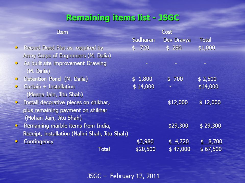 JSGC – February 12, 2011 Remaining items list - JSGC Item Cost Item Cost Sadharan Dev Dravya Total Sadharan Dev Dravya Total Record Deed Plat as required by $ 720 $ 280 $1,000 Record Deed Plat as required by $ 720 $ 280 $1,000 Army Corps of Enginneers (M.