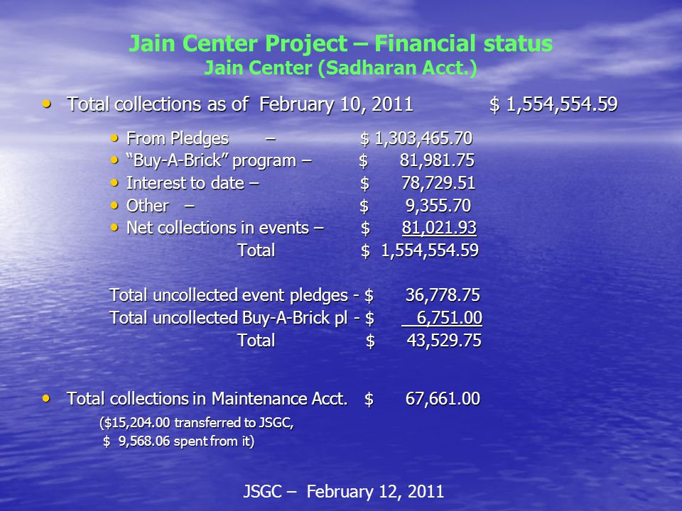 JSGC – February 12, 2011 Jain Center Project – Financial status Jain Center (Sadharan Acct.) Total collections as of February 10, 2011 $ 1,554,554.59 Total collections as of February 10, 2011 $ 1,554,554.59 From Pledges – $ 1,303,465.70 From Pledges – $ 1,303,465.70 Buy-A-Brick program – $ 81,981.75 Buy-A-Brick program – $ 81,981.75 Interest to date – $ 78,729.51 Interest to date – $ 78,729.51 Other – $ 9,355.70 Other – $ 9,355.70 Net collections in events – $ 81,021.93 Net collections in events – $ 81,021.93 Total $ 1,554,554.59 Total $ 1,554,554.59 Total uncollected event pledges - $ 36,778.75 Total uncollected Buy-A-Brick pl - $ 6,751.00 Total $ 43,529.75 Total $ 43,529.75 Total collections in Maintenance Acct.