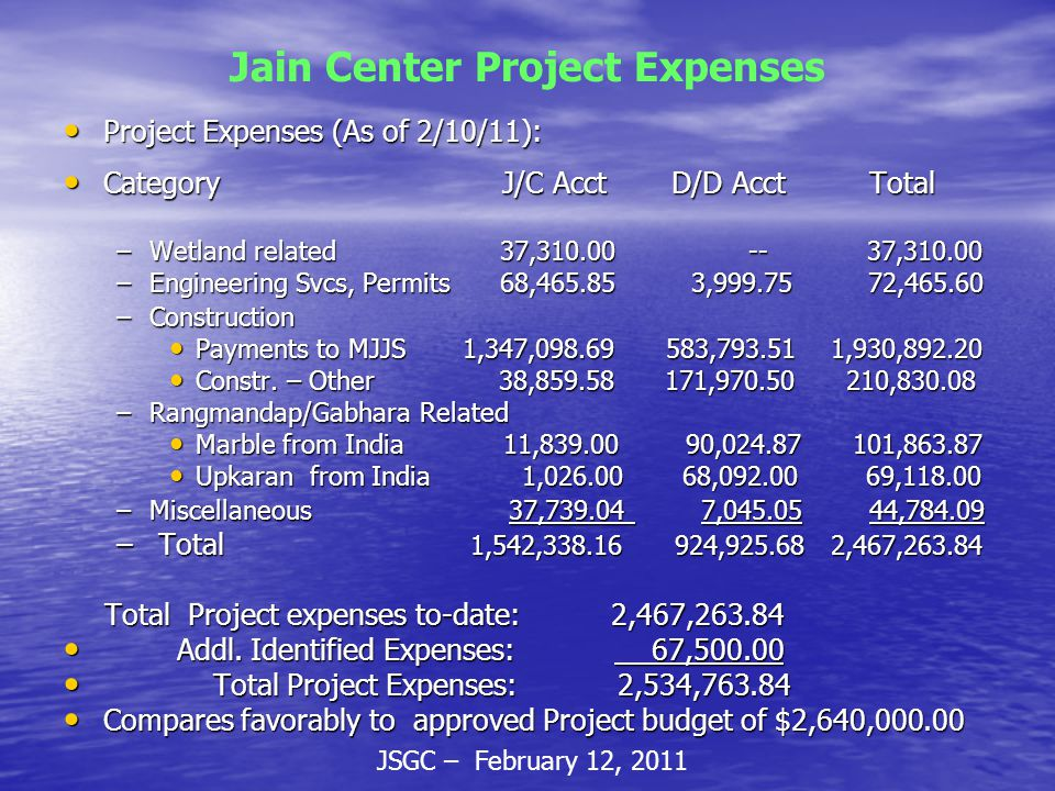 JSGC – February 12, 2011 Jain Center Project Expenses Project Expenses (As of 2/10/11): Project Expenses (As of 2/10/11): Category J/C Acct D/D Acct Total Category J/C Acct D/D Acct Total –Wetland related 37,310.00 -- 37,310.00 –Engineering Svcs, Permits 68,465.85 3,999.75 72,465.60 –Construction Payments to MJJS 1,347,098.69 583,793.51 1,930,892.20 Payments to MJJS 1,347,098.69 583,793.51 1,930,892.20 Constr.
