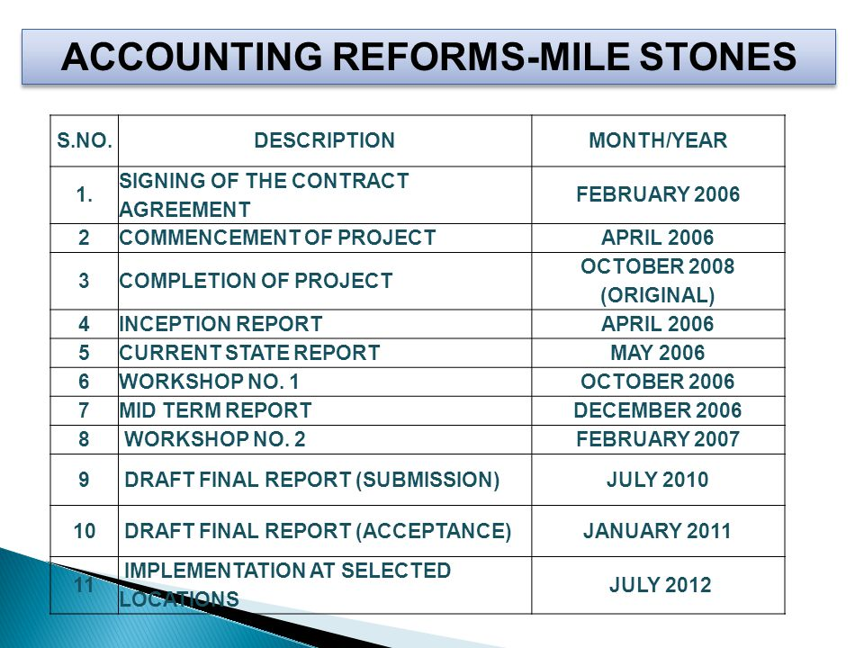 ACCOUNTING REFORMS- EXPERIENCE SO FAR -II  TARGET PERIOD OF COMPLETION WAS 30 MONTHS.