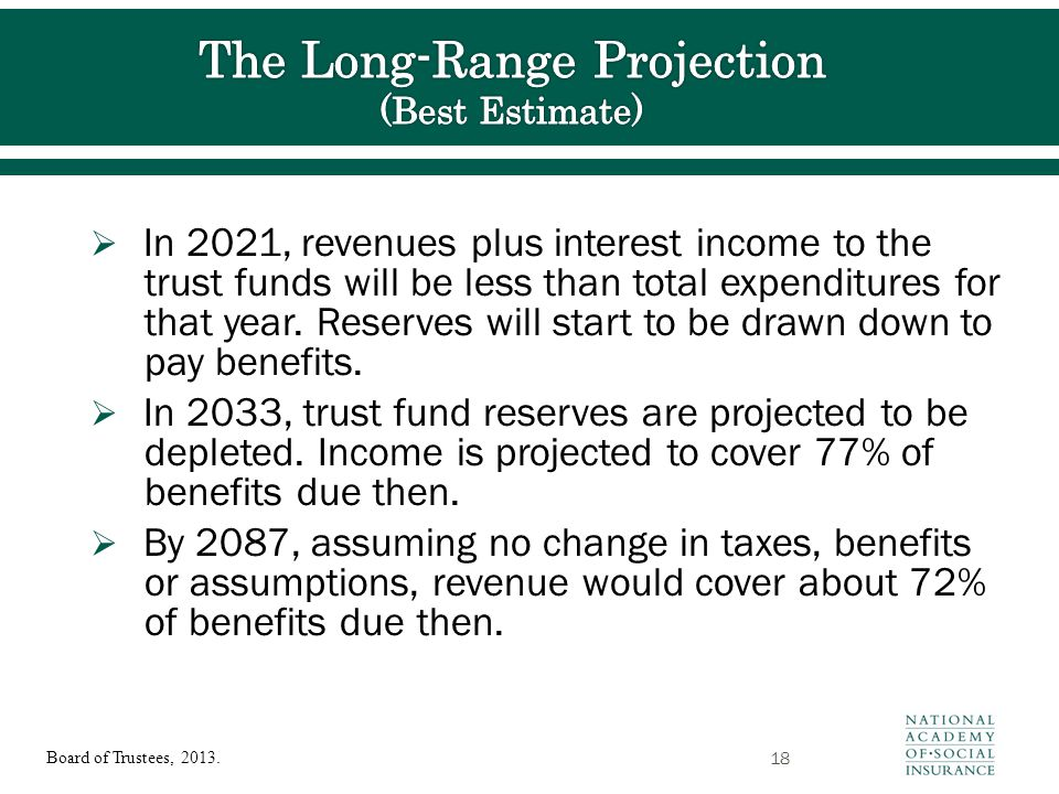  In 2021, revenues plus interest income to the trust funds will be less than total expenditures for that year. Reserves will start to be drawn down t