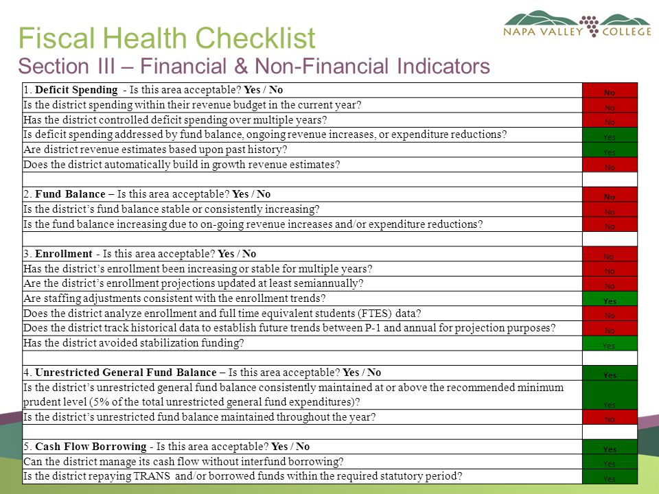 Fiscal Health Checklist Section III – Financial & Non-Financial Indicators 1.