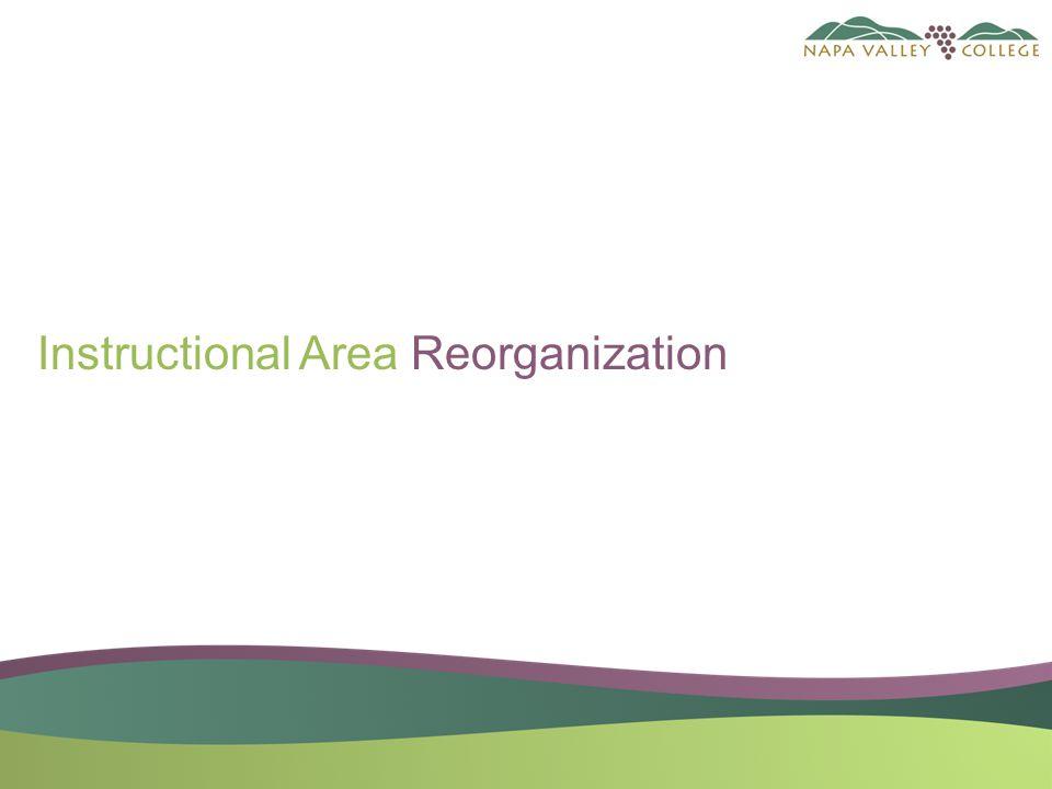Instructional Area Reorganization