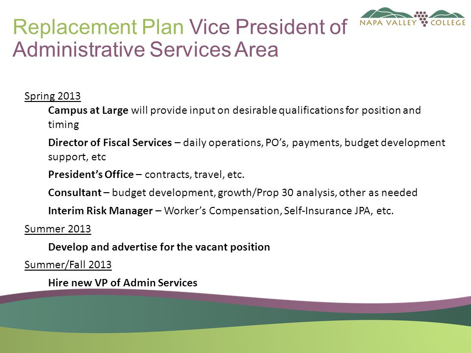 Replacement Plan Vice President of Administrative Services Area Spring 2013 Campus at Large will provide input on desirable qualifications for position and timing Director of Fiscal Services – daily operations, PO's, payments, budget development support, etc President's Office – contracts, travel, etc.