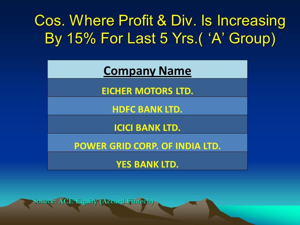 Cos.Where Profit & Div.