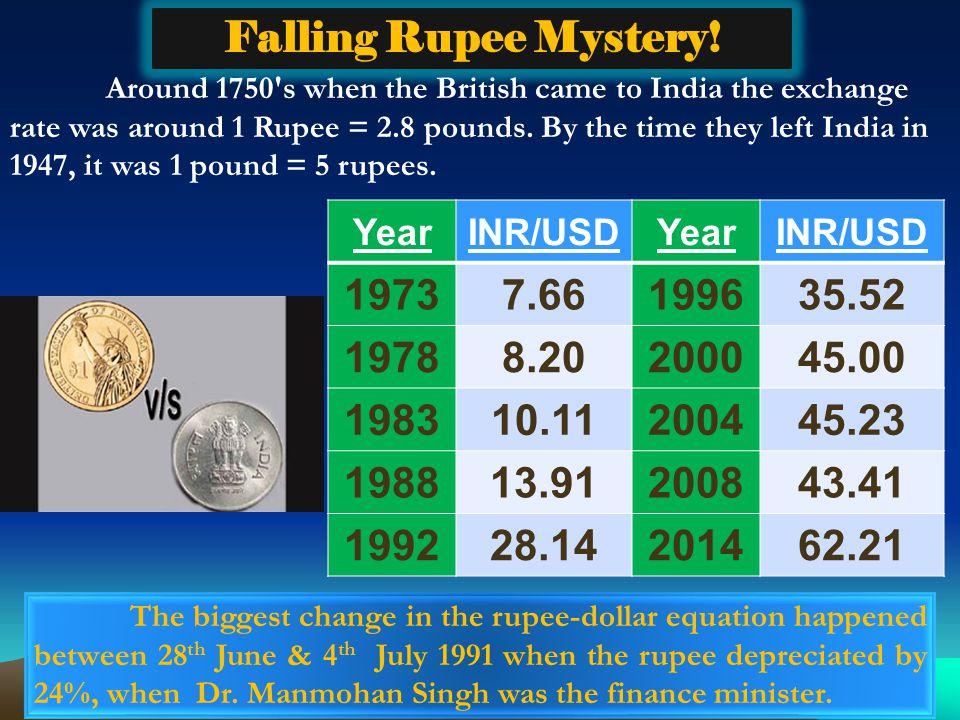 YearINR/USDYearINR/USD 19737.66199635.52 19788.20200045.00 198310.11200445.23 198813.91200843.41 199228.14201462.21 Falling Rupee Mystery! Around 1750