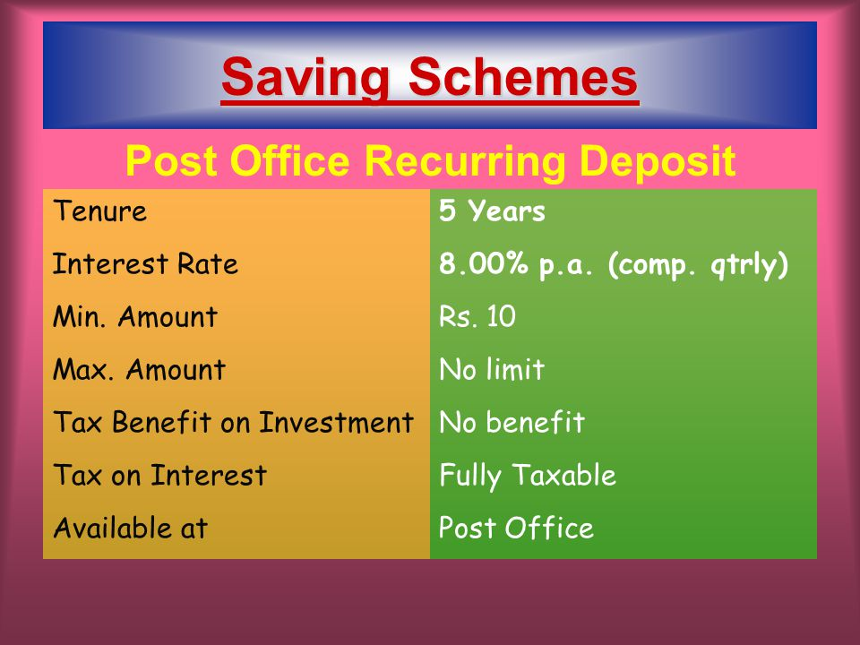 Saving Schemes Post Office Recurring Deposit Tenure5 Years Interest Rate8.00% p.a.