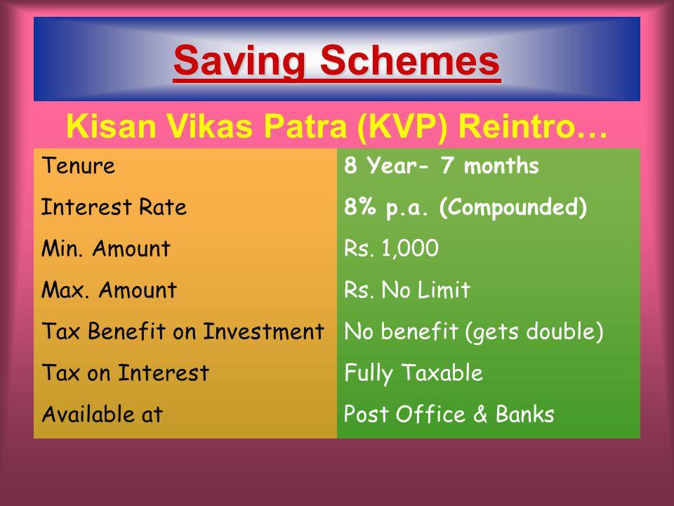 Kisan Vikas Patra (KVP) Reintro… Tenure8 Year- 7 months Interest Rate8% p.a.