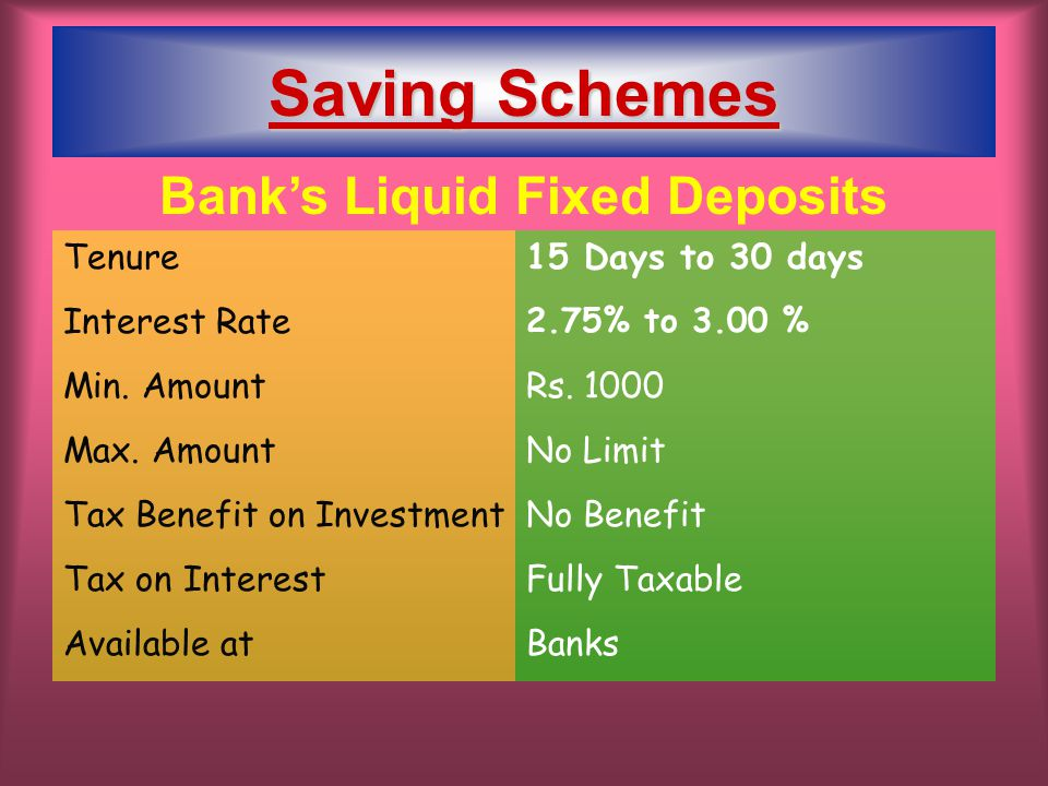 Bank's Liquid Fixed Deposits Tenure15 Days to 30 days Interest Rate 2.75% to 3.00 % Min. AmountRs. 1000 Max. AmountNo Limit Tax Benefit on InvestmentN