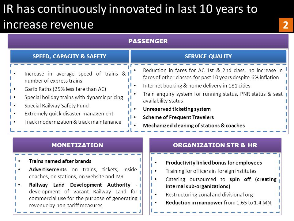 IR has continuously innovated in last 10 years to increase revenue 2 2 PASSENGER MONETIZATION Increase in average speed of trains & number of express trains Garib Raths (25% less fare than AC) Special holiday trains with dynamic pricing Special Railway Safety Fund Extremely quick disaster management Track modernization & track maintenance SPEED, CAPACITY & SAFETY Reduction in fares for AC 1st & 2nd class, no increase in fares of other classes for past 10 years despite 6% inflation Internet booking & home delivery in 181 cities Train enquiry system for running status, PNR status & seat availability status Unreserved ticketing system Scheme of Frequent Travelers Mechanized cleaning of stations & coaches SERVICE QUALITY ORGANIZATION STR & HR Trains named after brands Advertisements on trains, tickets, inside coaches, on stations, on website and IVR Railway Land Development Authority - development of vacant Railway Land for commercial use for the purpose of generating revenue by non-tariff measures Productivity linked bonus for employees Training for officers in foreign institutes Catering outsourced to spin off (creating internal sub-organizations) Restructuring zonal and divisional org Reduction in manpower from 1.65 to 1.4 MN