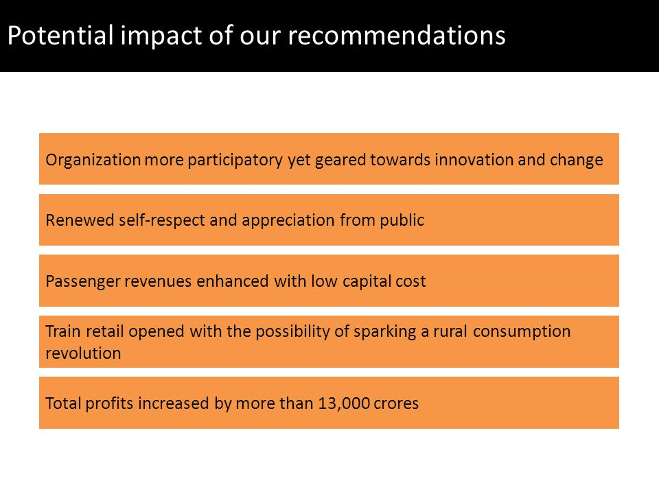 Potential impact of our recommendations Renewed self-respect and appreciation from public Organization more participatory yet geared towards innovation and change Passenger revenues enhanced with low capital cost Train retail opened with the possibility of sparking a rural consumption revolution Total profits increased by more than 13,000 crores