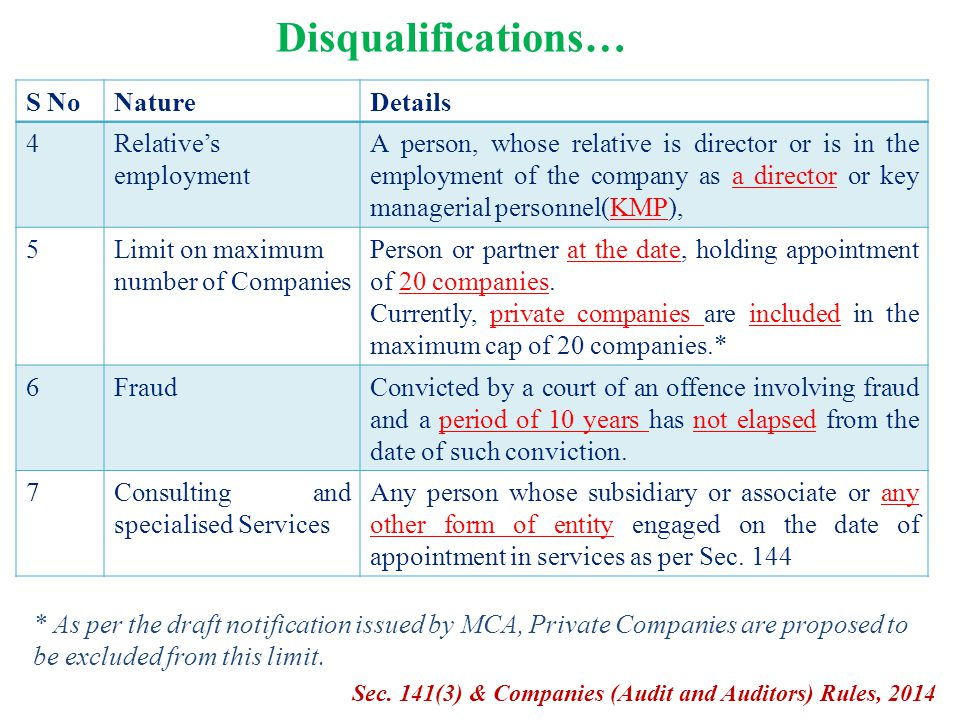 Disqualifications… S NoNatureDetails 4Relative's employment A person, whose relative is director or is in the employment of the company as a director