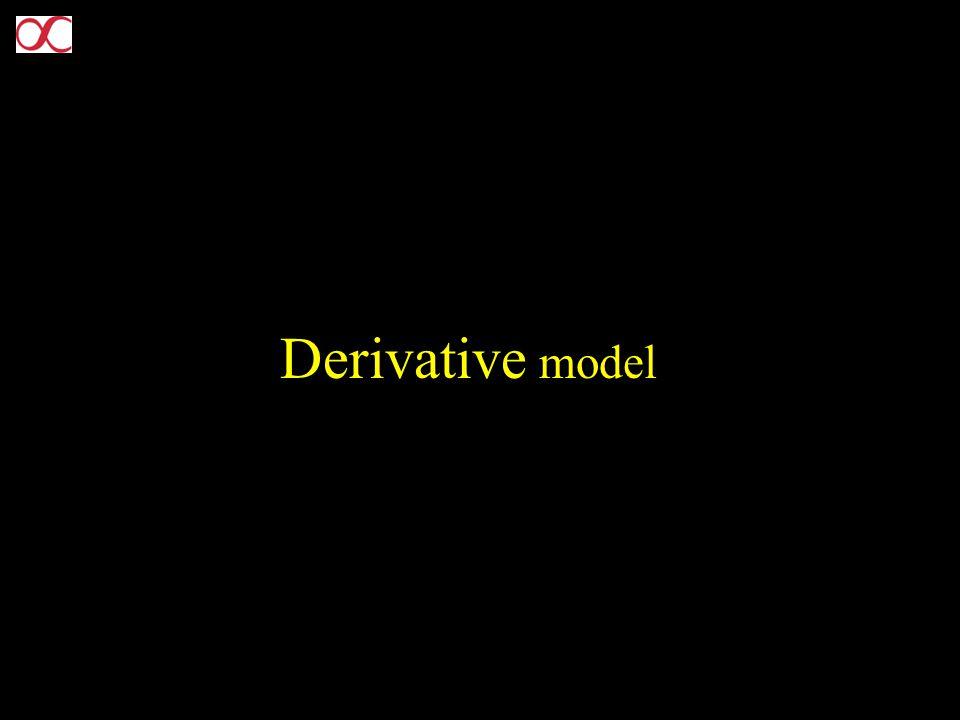 Derivative model