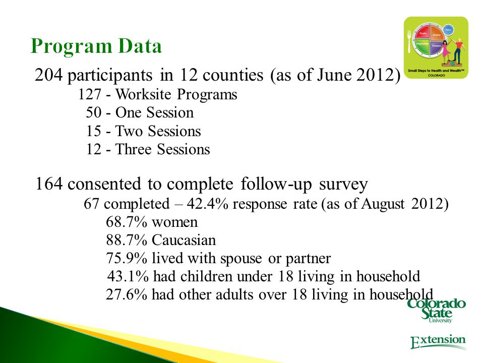Program Data 204 participants in 12 counties (as of June 2012) 127 - Worksite Programs 50 - One Session 15 - Two Sessions 12 - Three Sessions 164 cons
