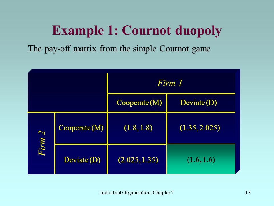Industrial Organization: Chapter 715 Example 1: Cournot duopoly The pay-off matrix from the simple Cournot game Firm 1 Firm 2 Cooperate (M) Deviate (D