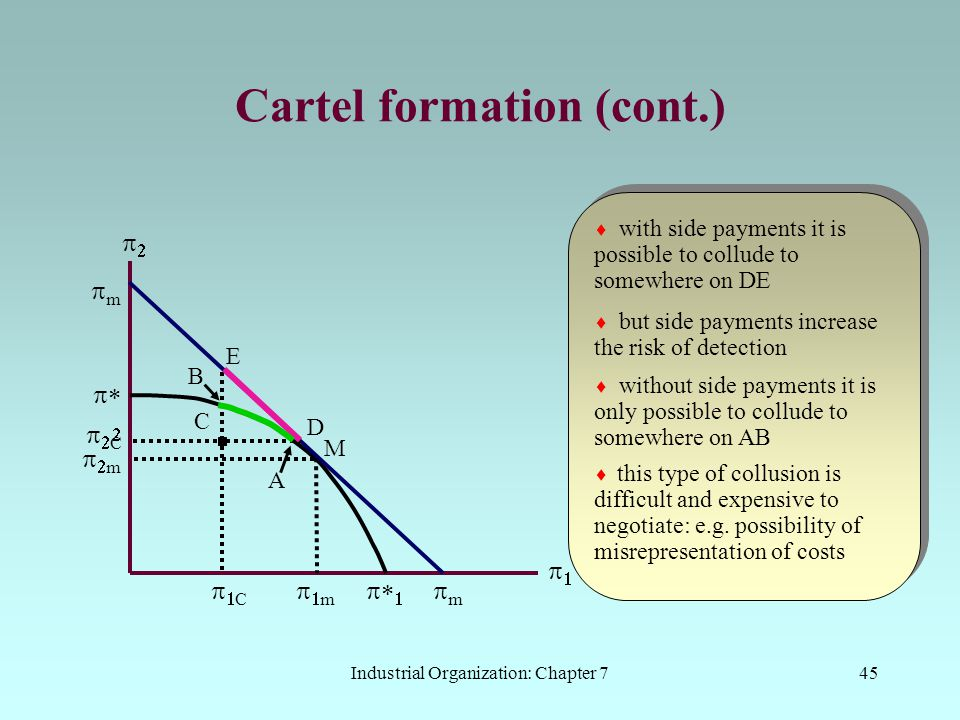 Industrial Organization: Chapter 745 Cartel formation (cont.)     mm mm M mm mm CC CC C    with side payments it is