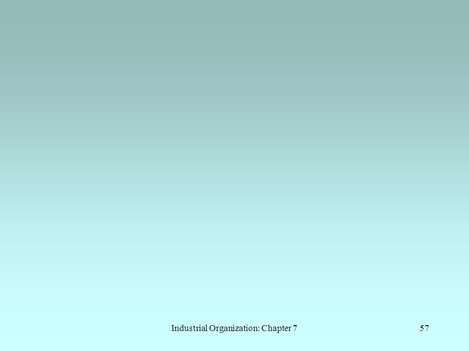 Industrial Organization: Chapter 757