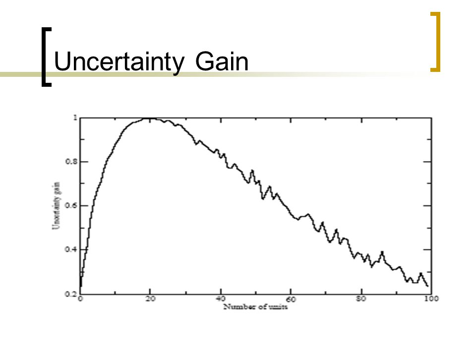 Uncertainty Gain