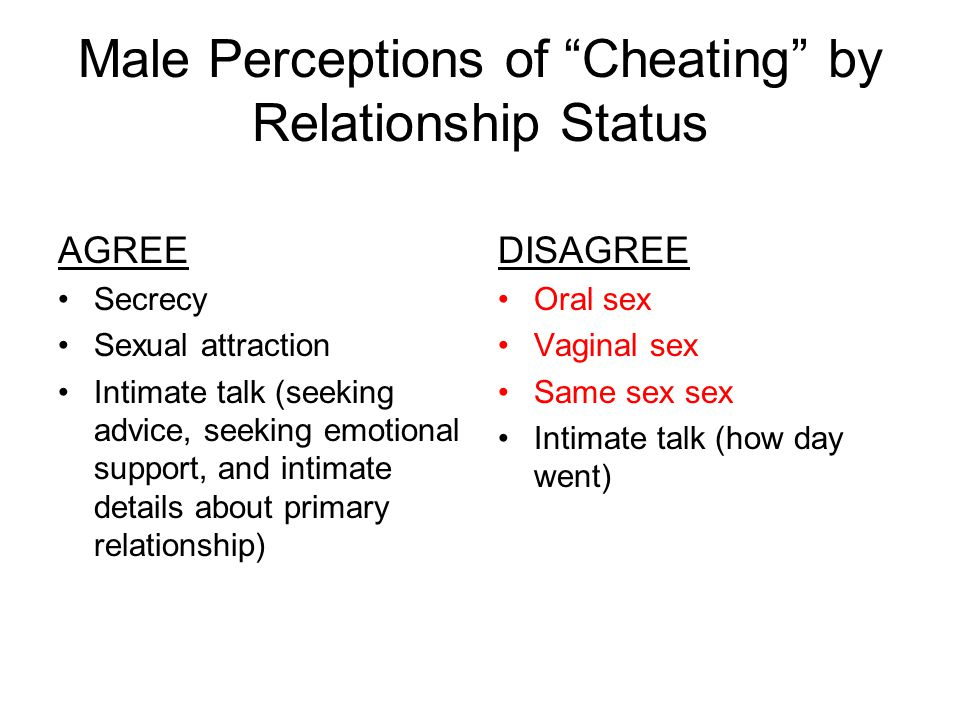 "Male Perceptions of ""Cheating"" by Relationship Status AGREE Secrecy Sexual attraction Intimate talk (seeking advice, seeking emotional support, and in"