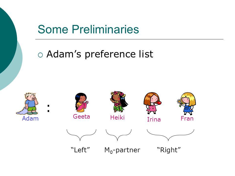 Some Preliminaries  Adam's preference list Adam Fran Geeta Irina Heiki : Left Right M 0 -partner