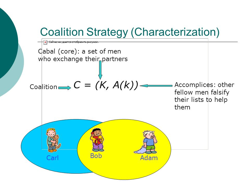 Cabal (core): a set of men who exchange their partners Coalition Strategy (Characterization) C = (K, A(k)) Coalition Accomplices: other fellow men falsify their lists to help them AdamBob Carl