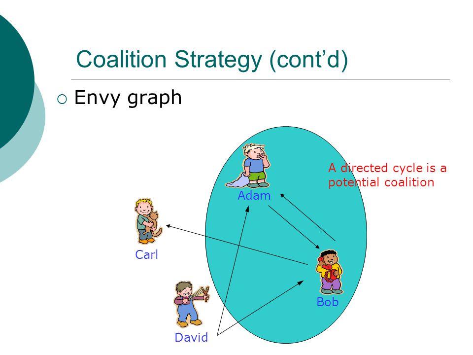 Coalition Strategy (cont'd)  Envy graph AdamBob CarlDavid A directed cycle is a potential coalition