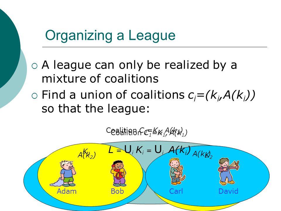 Organizing a League  A league can only be realized by a mixture of coalitions  Find a union of coalitions c i =(k i,A(k i )) so that the league: L = U i K i = U i A(k i ) AdamBob CarlDavid Coalition C 1 =K 1, A(k 1 ) K1K1 A(k 1 ) K2K2 A(k 2 ) Coalition C 2 =K 2, A(k 2 )